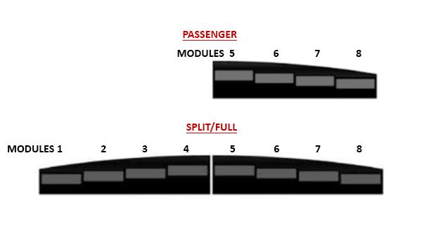 Soundoff signal nforce interior windshield lightbar - Federal signal interior lightbar ...