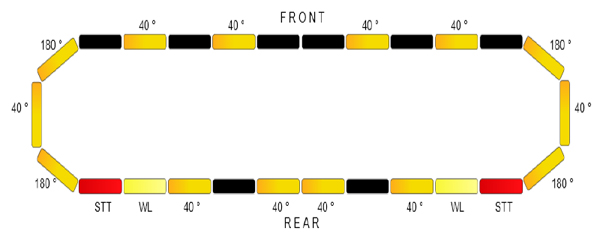 tomar light bar wiring color guide wiring diagrams control Light Bars for Trucks tomar light bar wiring color guide wiring diagram alarm wiring guide tomar light bar wiring color